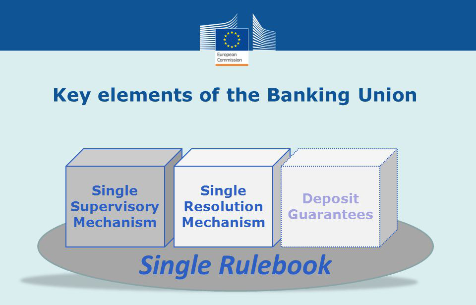 ECB, Single Rulebook, Single Supervisory Mechanism